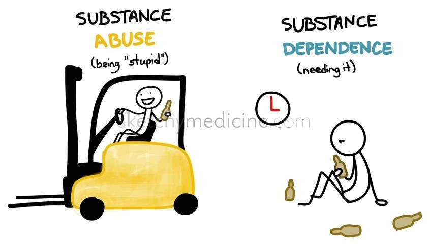 Substance abuse vs dependence