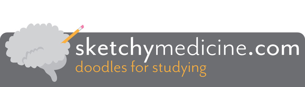 Sketchy Medicine